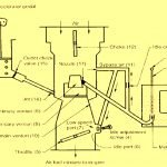 working of carter carburetor