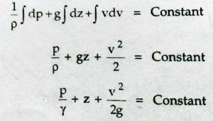 bernoullis equation final