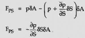 eulers equation 2