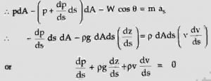 eulers assumptions equation 9